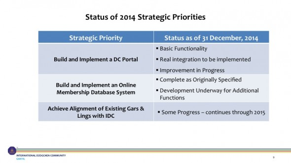 2014 IDC AGM Ppt extracts for Mirror 16.4.2015