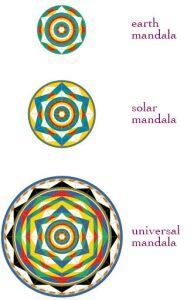 mandalas colouring template