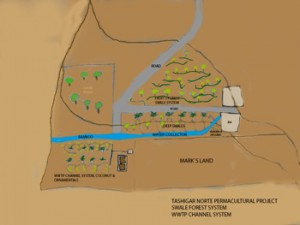 Permaculture Project Update