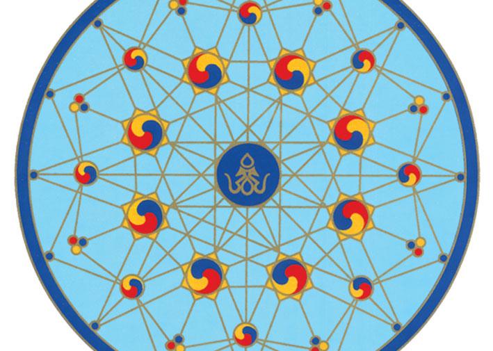 Practices from Merigar West and Dzamling Gar, 7–13 December