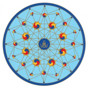 Webcast Practices from Merigar West and Dzamling Gar 30 Nov – 6 Dec