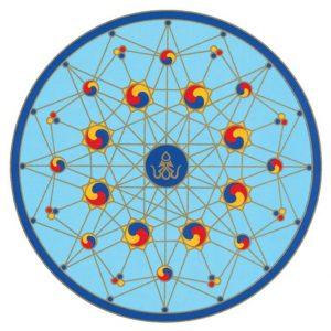 Webcast Practices from Merigar & Dzamling Gar, Nov. 16-22